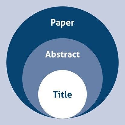 Colloquium: How to Write a Research Paper Friday, April